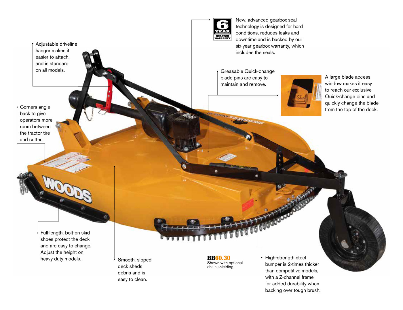 Features and Benefits of the New BB Series Slashers